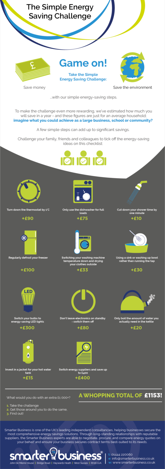 Infographic: How to save electricity with the simple energy-saving challenge