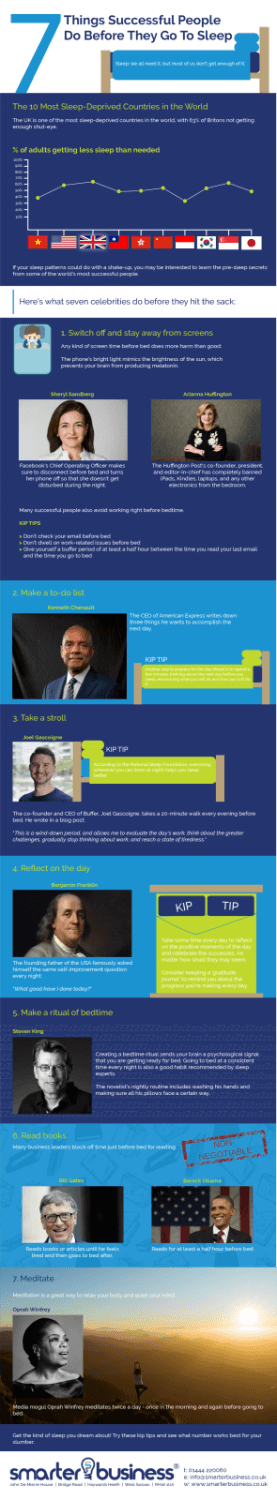Infographic - 7 Things Successful People Do Before Bed