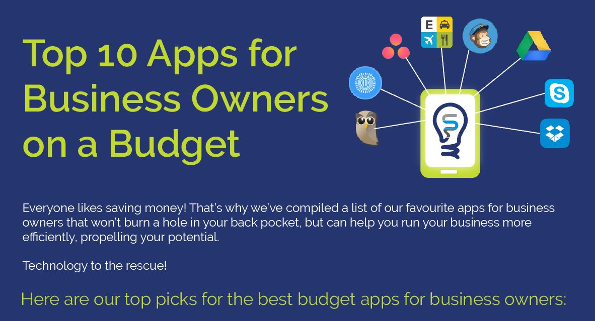 Top 10 budget app for business owners - Smarter Business