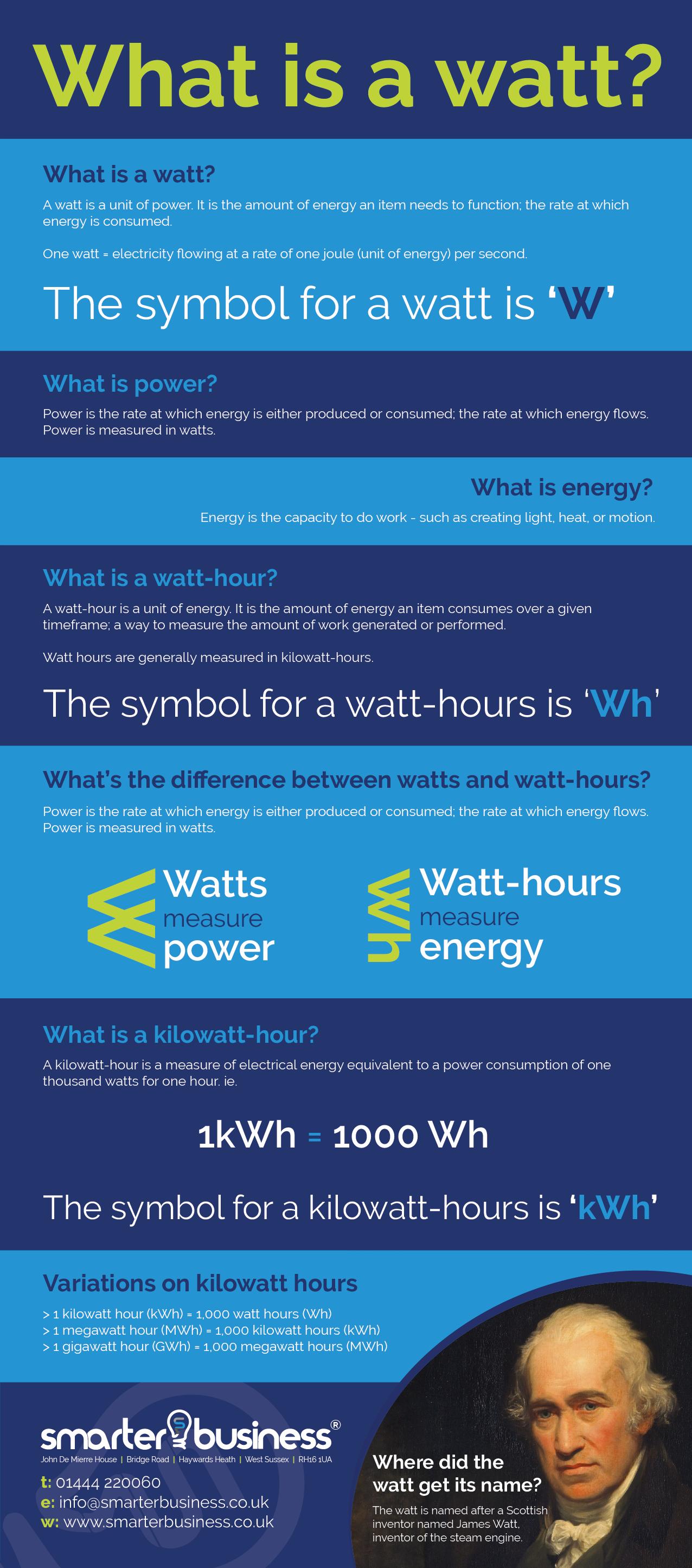 what is a watt?