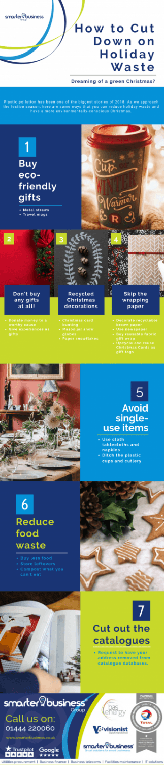 How to reduce holiday waste