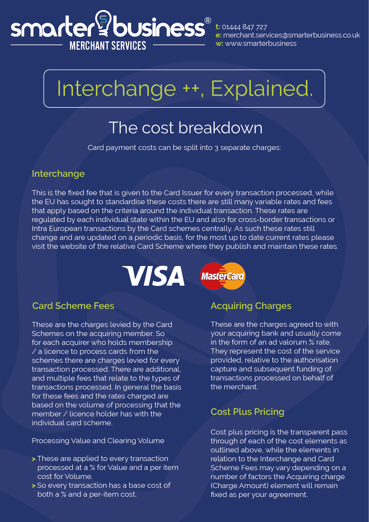 Interchange Plus Pricing for Merchant Services