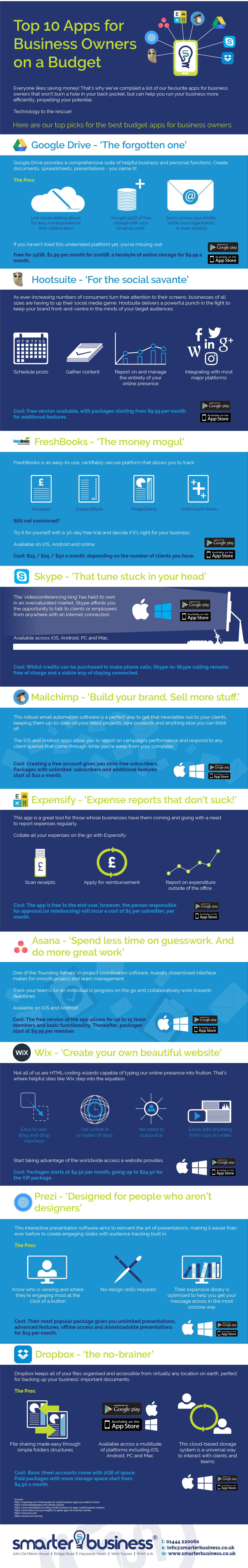 Best apps for business on a budget