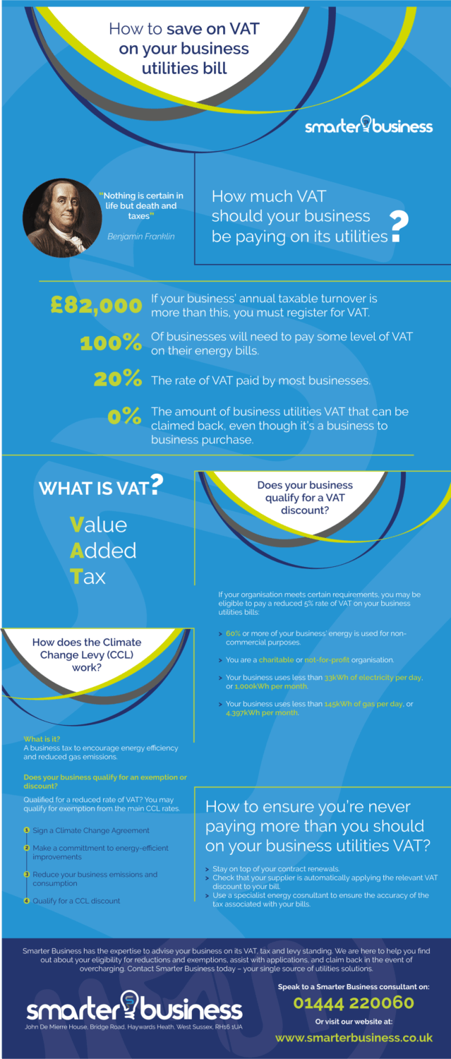 Business Utilities - VAT Infographic - Smarter Business