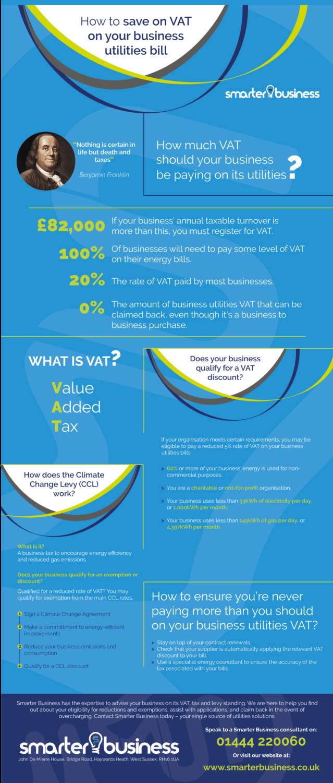 Business Utilities - VAT Infographic - Smarter Business