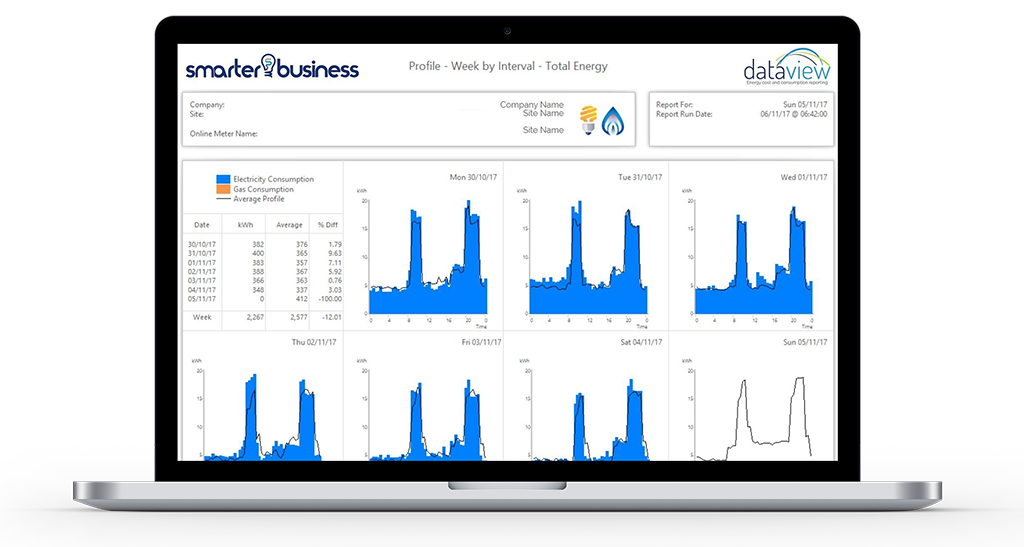 Smarter Business_Energy Monitoring